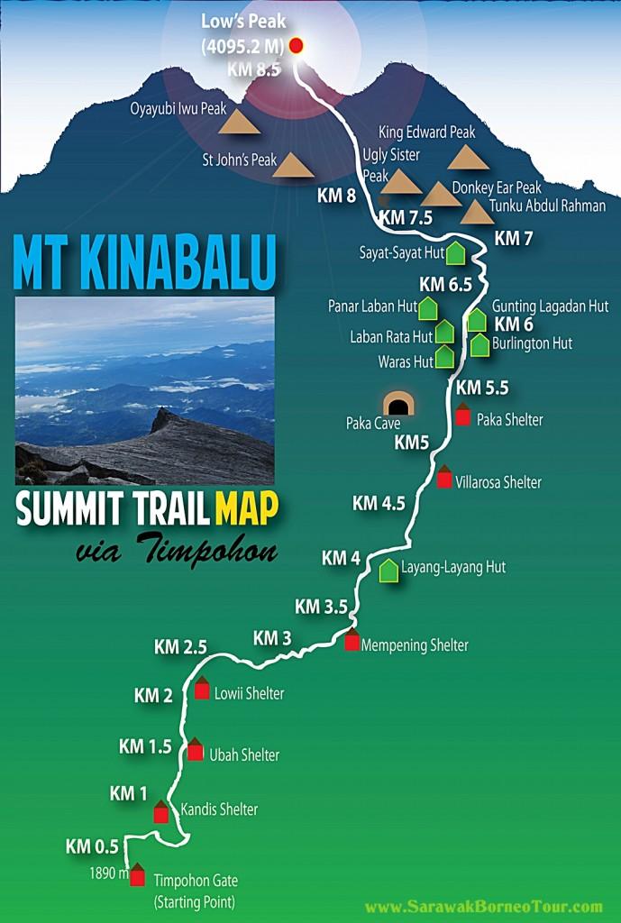 Malaysia Mount Kinabalu With Summit Tour